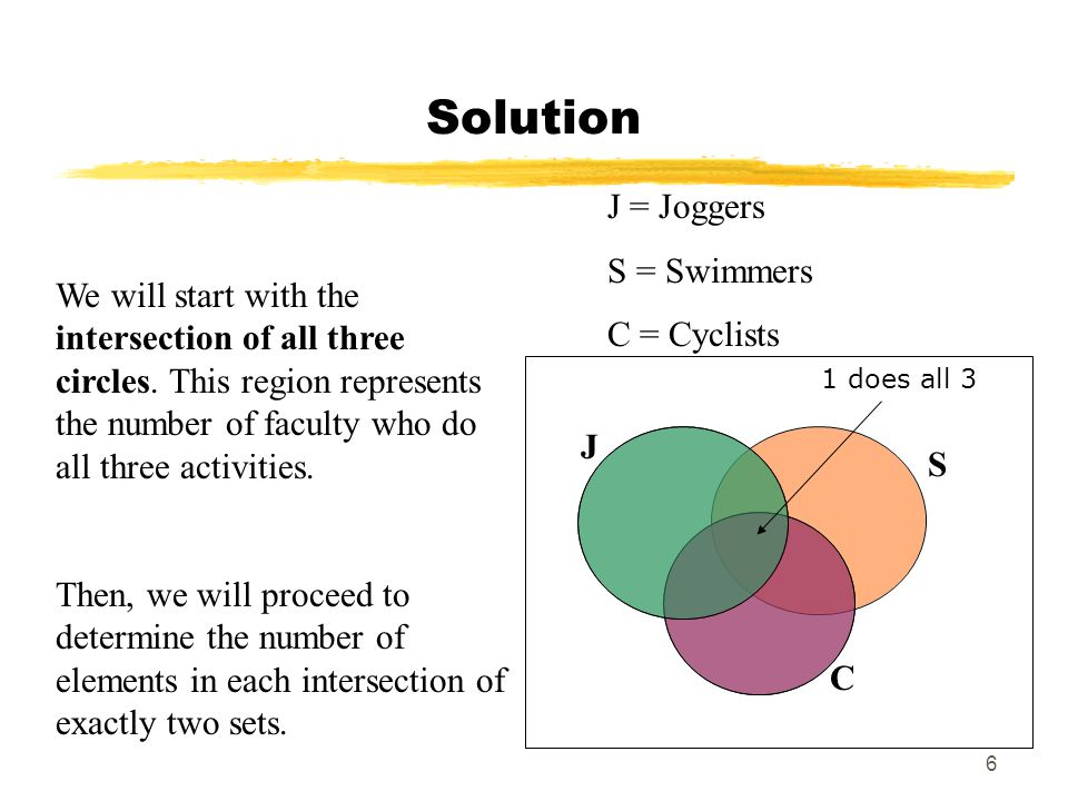 6 Solution 1 does all 3 We will start with the intersection of all three circles.