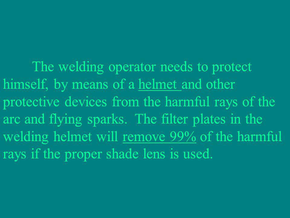 The welding operator needs to protect himself, by means of a helmet and other protective devices from the harmful rays of the arc and flying sparks.