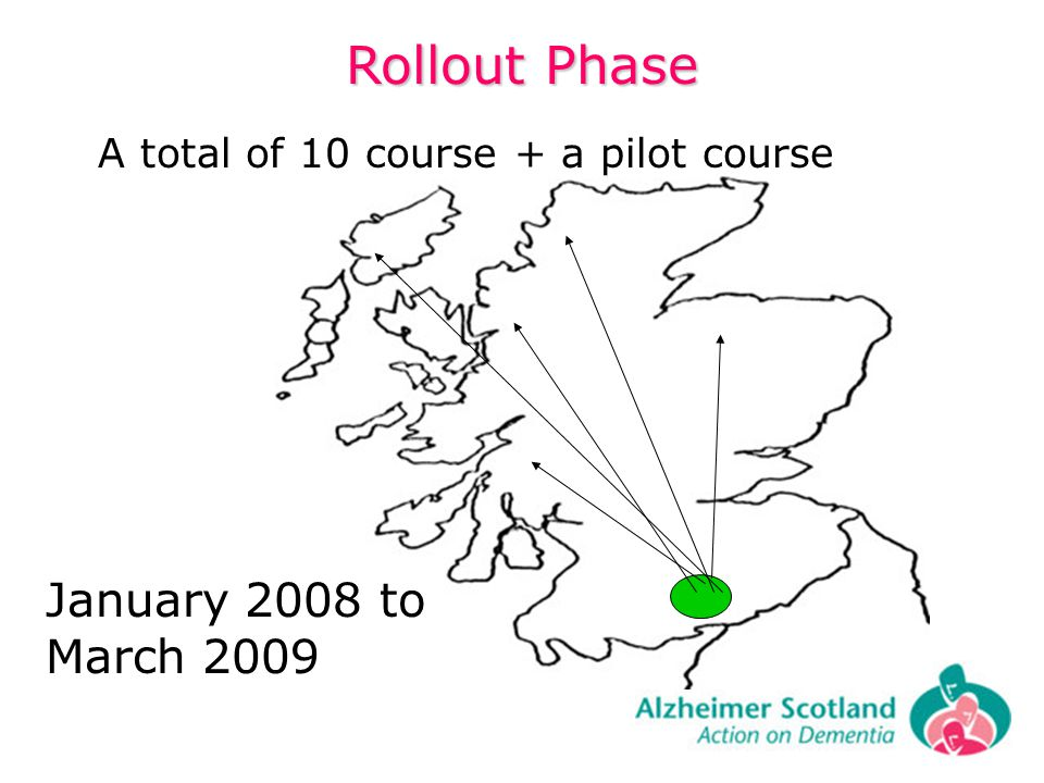 Rollout Phase January 2008 to March 2009 A total of 10 course + a pilot course