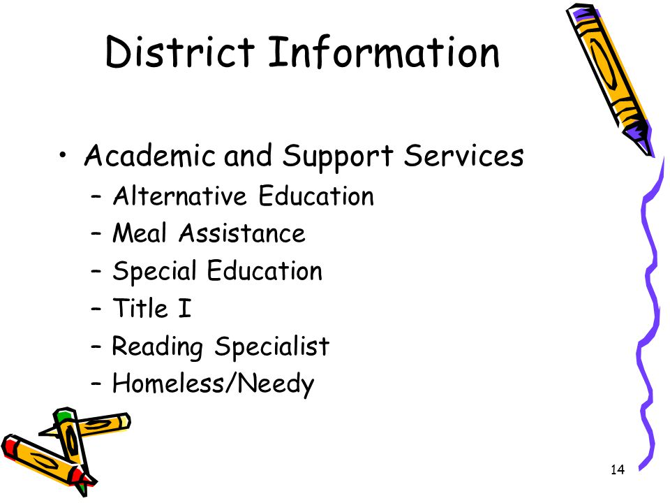 14 District Information Academic and Support Services –Alternative Education –Meal Assistance –Special Education –Title I –Reading Specialist –Homeless/Needy