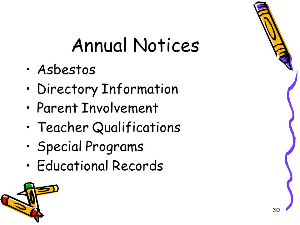 30 Annual Notices Asbestos Directory Information Parent Involvement Teacher Qualifications Special Programs Educational Records