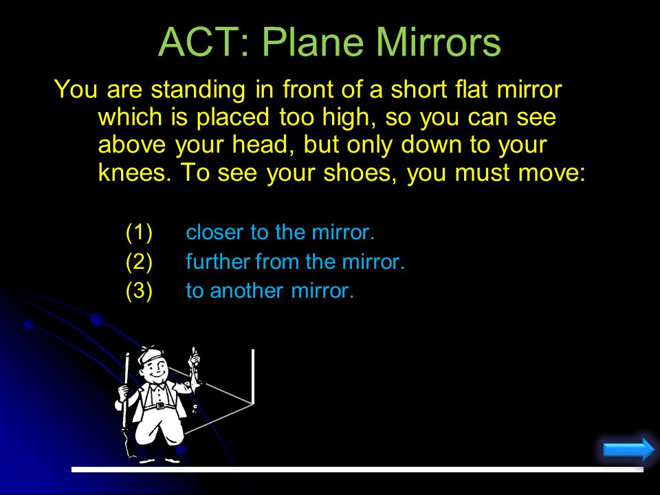 Solution Can you see Fidos tail in mirror? mirror No! (You) (Fido) You need light rays from the tail to bounce off mirror and reach your eye!