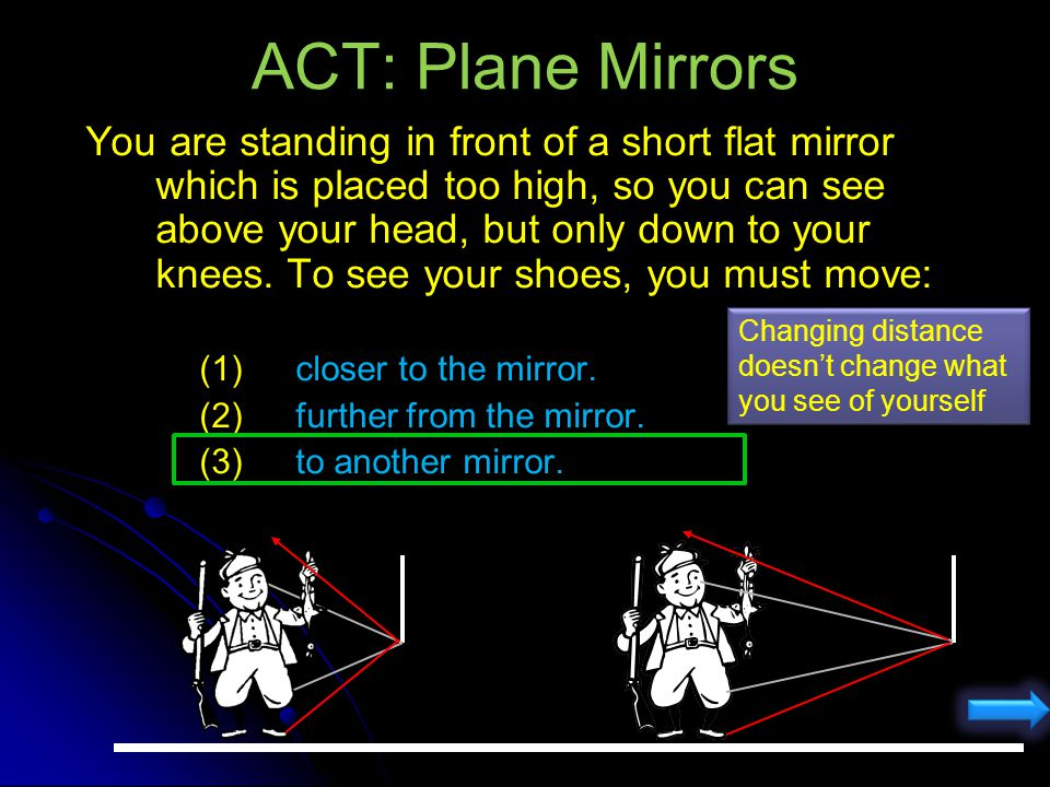 ACT: Plane Mirrors You are standing in front of a short flat mirror which is placed too high, so you can see above your head, but only down to your kn
