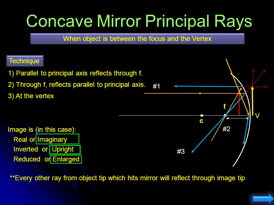 Concave Mirror-Drawing images f c 1) Parallel to principal axis reflects through f. #1 Image is (in this case): Real or Imaginary Inverted or Upright