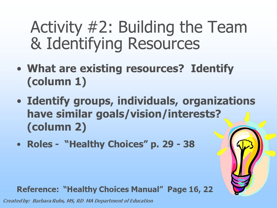 Activity #2: Building the Team & Identifying Resources What are existing resources.