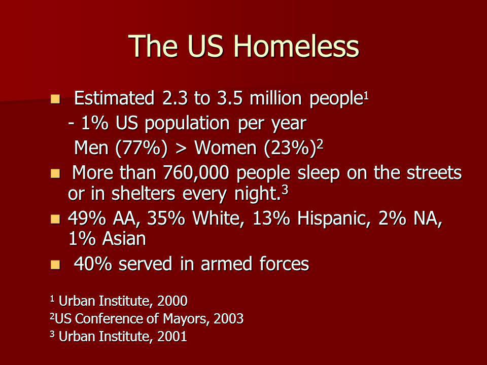 The US Homeless The Shelter Population: The Shelter Population: - 80% stay in shelter 1-2 nights - 10 % Episodic Users 3 weeks at a time; Young and Heavy Drug Users - 10% Chronically Homeless for years; Mentally Ill.