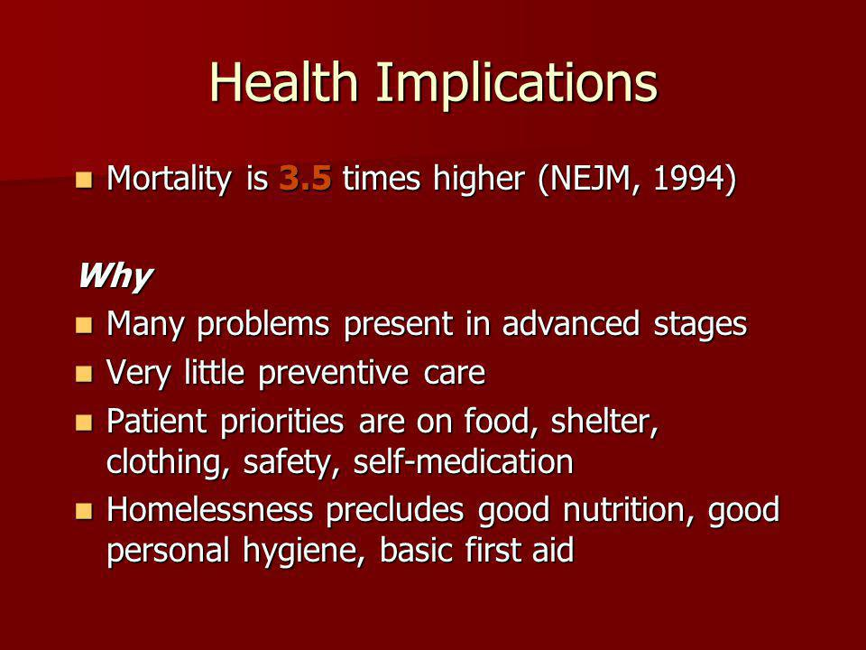 Health Implications Lifetime History 1 : Lifetime History 1 : - 62 % Alcohol Problems - 58% Drug Problems - 57% Mental Health Issues care Increase Risk Compared to Domiciled Populations 2 Increase Risk Compared to Domiciled Populations 2 - Asthma and COPD - DM, HTN, PVD - Chronic Renal and Liver Disease 1 Urban Institute 2003 2 Fleischman, et al.1992;Wright, 1990