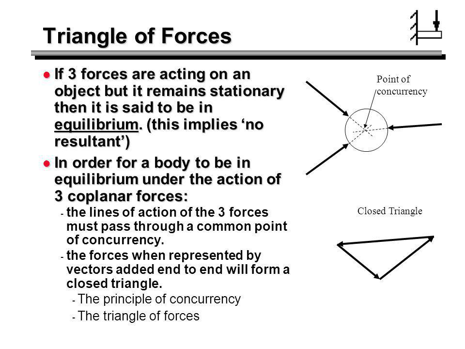 Triangle of Forces If 3 forces are acting on an object but it remains stationary then it is said to be in equilibrium. (this implies no resultant) If