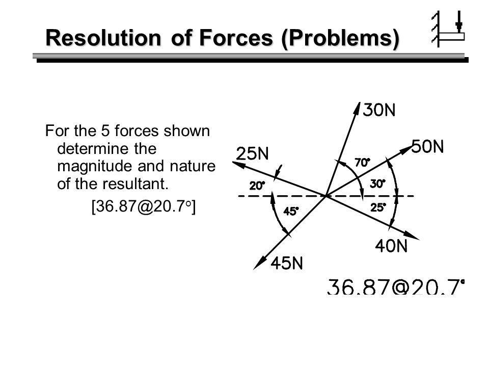 Resolution of Forces (Problems) For the 5 forces shown determine the magnitude and nature of the resultant. [36.87@20.7 o ]