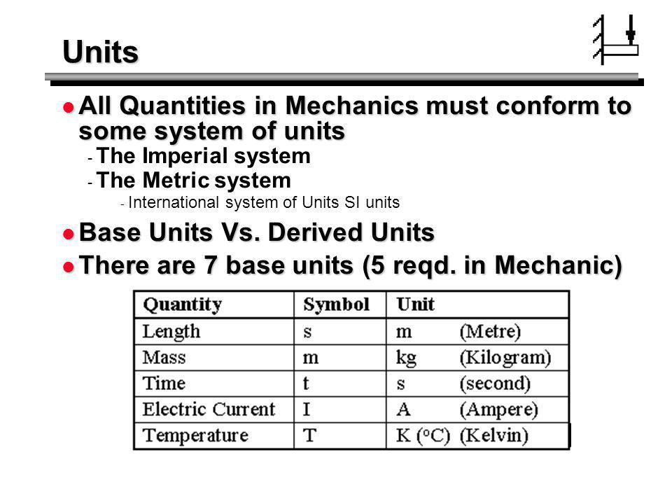 Units All Quantities in Mechanics must conform to some system of units All Quantities in Mechanics must conform to some system of units - The Imperial