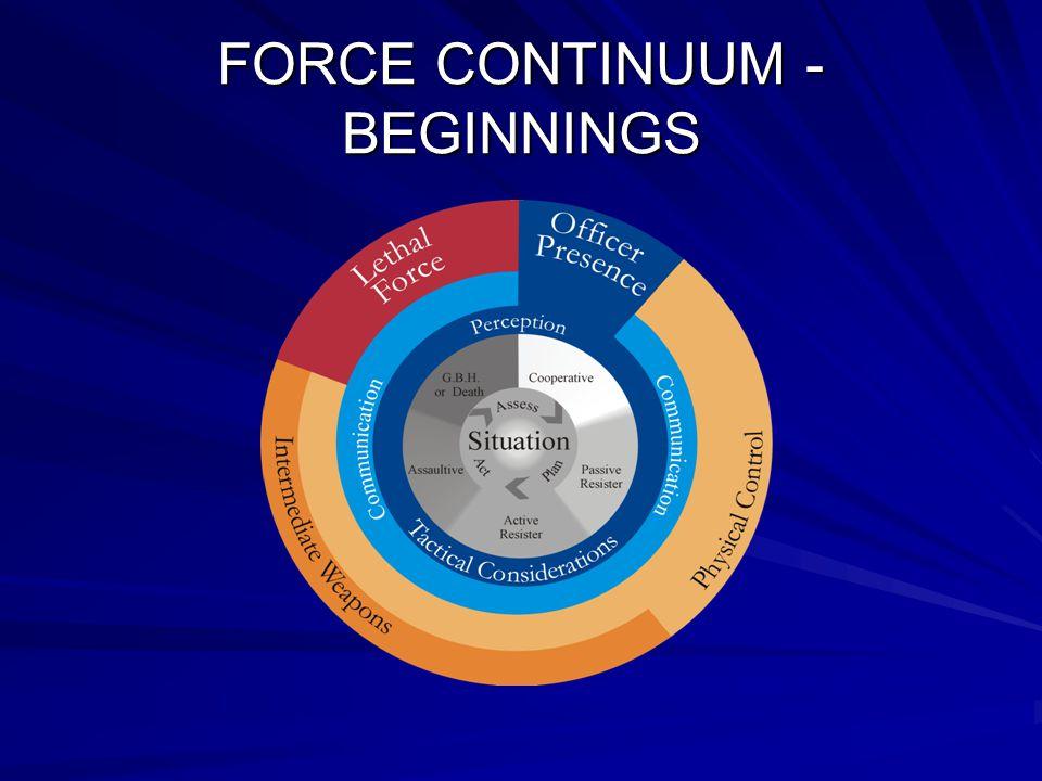 FORCE CONTINUUM - BEGINNINGS