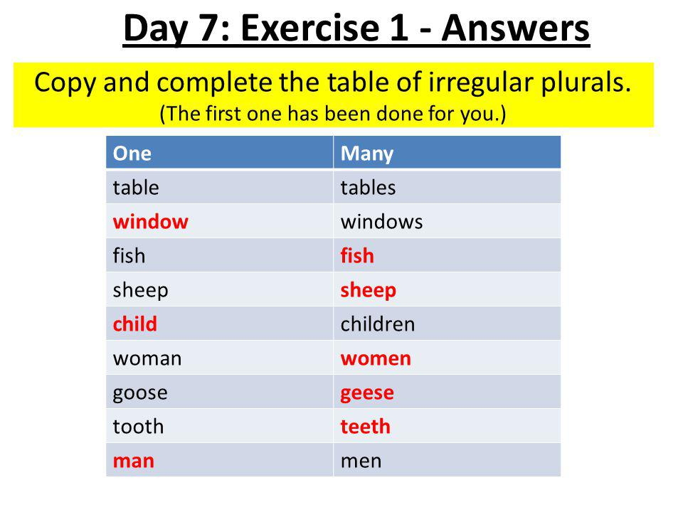 Copy and complete the table of irregular plurals.