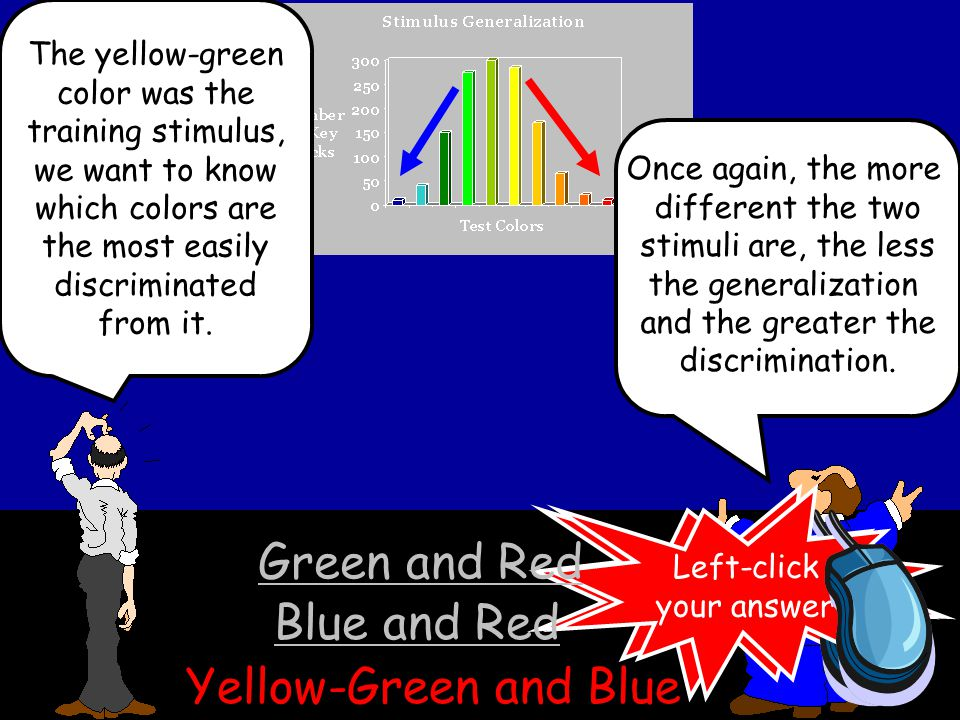 This responding is what you usually get with a stimulus generalization experiment. Yes, you can see that as the stimulus changes in color, the respond