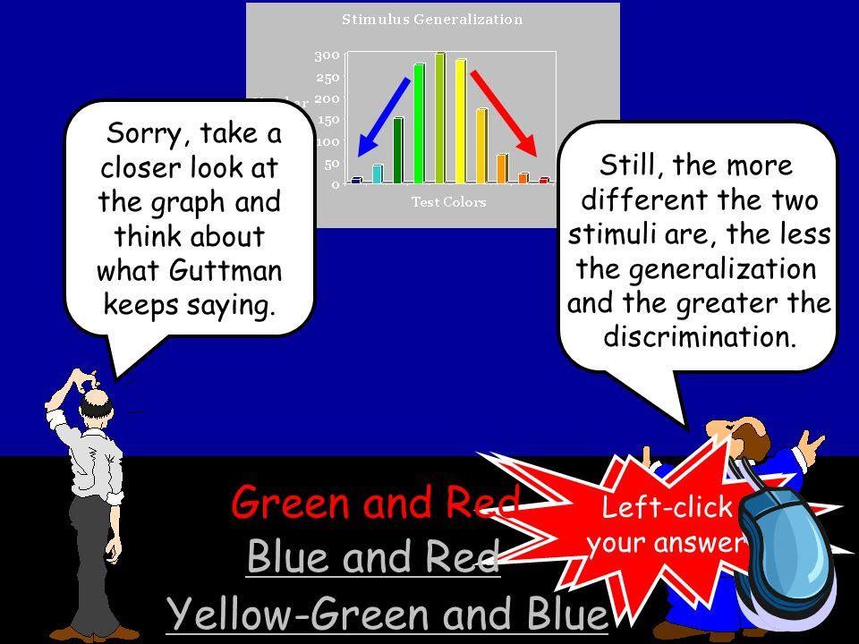 Once again, the more different the two stimuli are, the less the generalization and the greater the discrimination. The yellow-green color was the tra