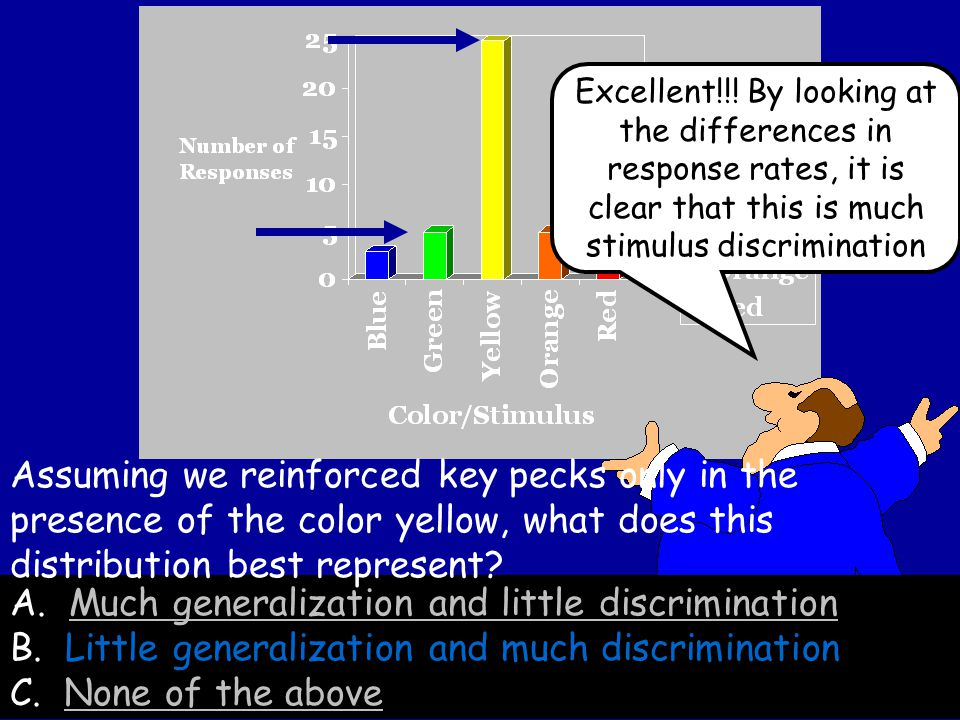 If there were more stimulus generalization, then the response rates for the other colors would be closer to the rates for the color yellow.