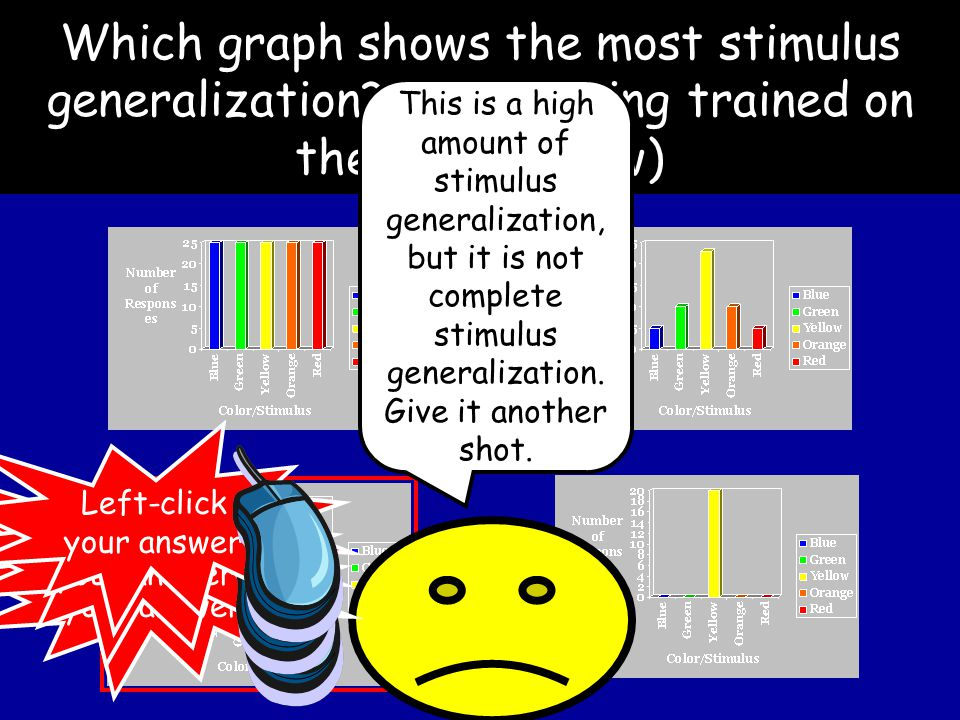 This is stimulus discrimination, which is the opposite of generalization. so which one is complete generalization ? Left-click your answer Which graph