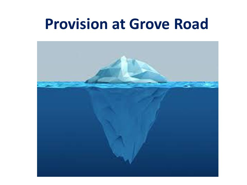 Provision at Grove Road