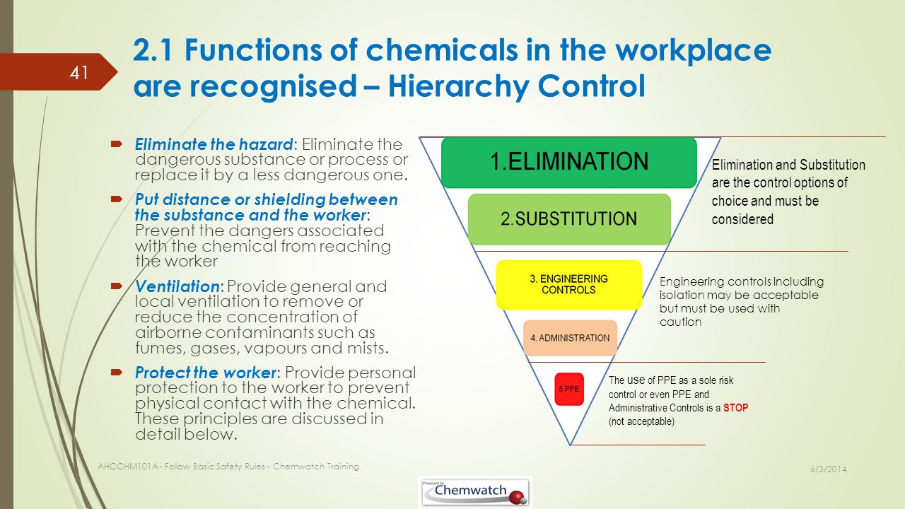 2.1 Functions of chemicals in the workplace are recognised – Hierarchy Control Eliminate the hazard : Eliminate the dangerous substance or process or