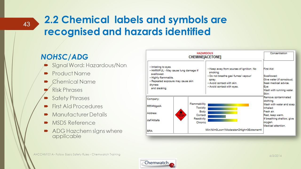 NOHSC/ADG Signal Word: Hazardous/Non Product Name Chemical Name Risk Phrases Safety Phrases First Aid Procedures Manufacturer Details MSDS Reference A