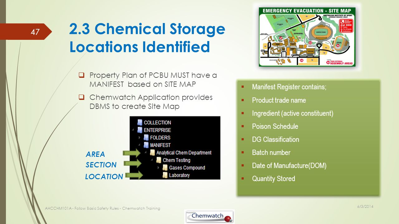 2.3 Chemical Storage Locations Identified Property Plan of PCBU MUST have a MANIFEST based on SITE MAP Chemwatch Application provides DBMS to create S