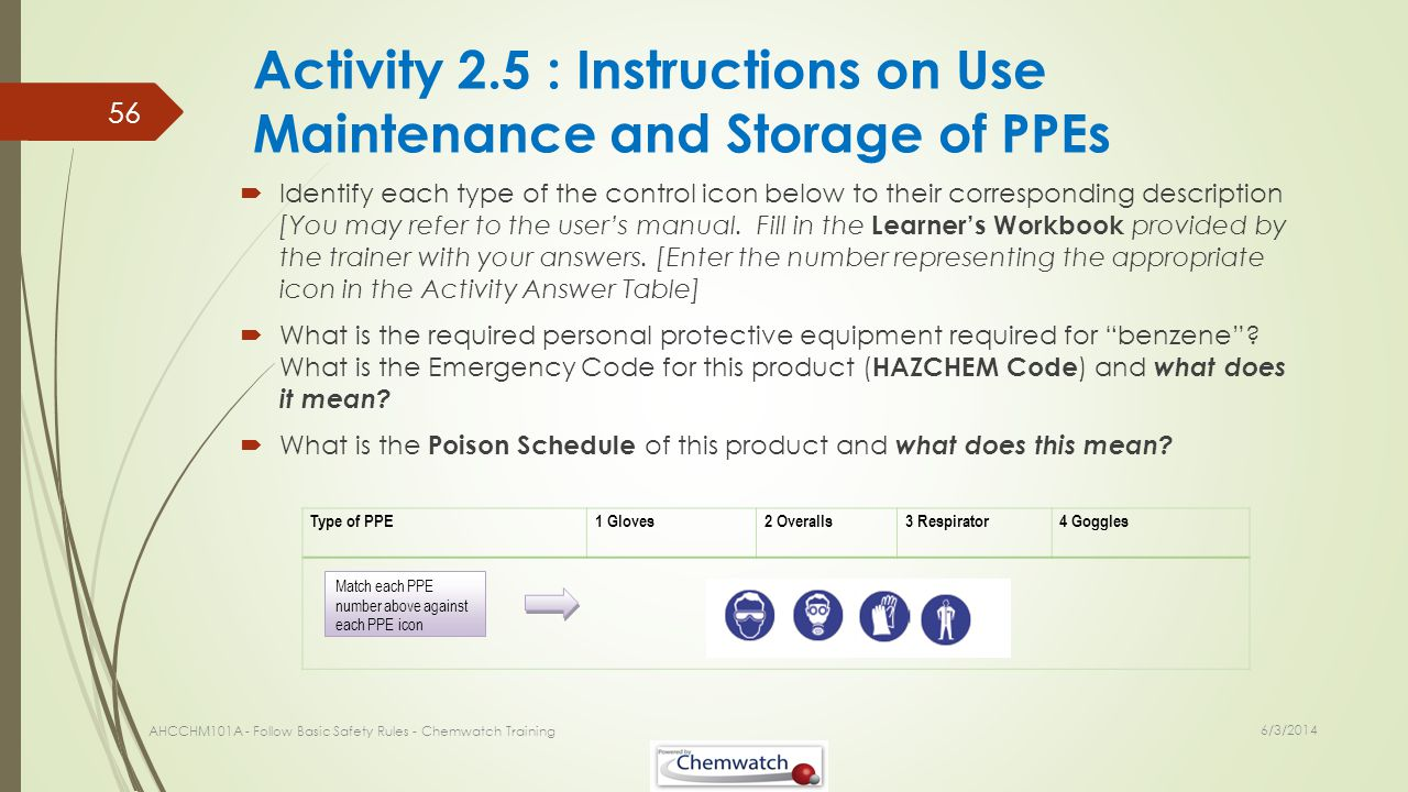 Activity 2.5 : Instructions on Use Maintenance and Storage of PPEs Identify each type of the control icon below to their corresponding description [Yo