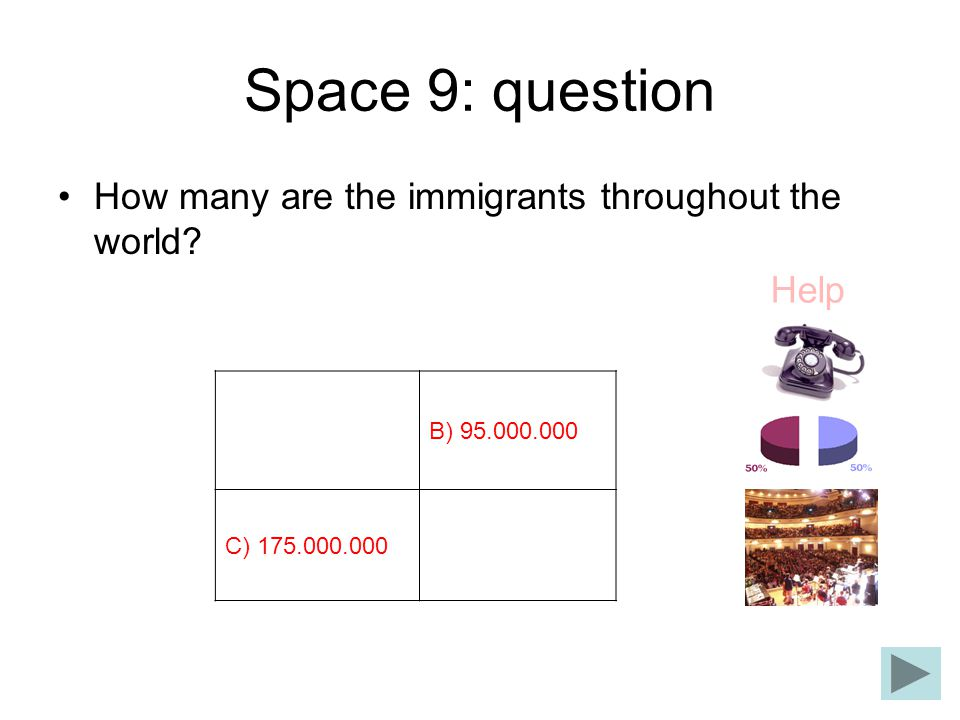 Space 9: question How many are the immigrants throughout the world? Help Β) 95.000.000 C) 175.000.000