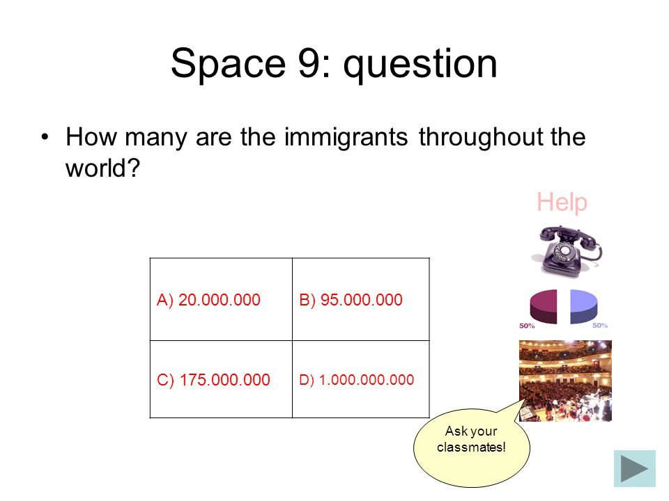 Space 9: question How many are the immigrants throughout the world? Ask your classmates! Help Α) 20.000.000Β) 95.000.000 C) 175.000.000 D) 1.000.000.0