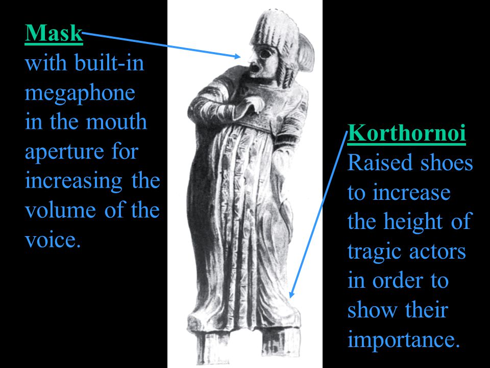 Mask with built-in megaphone in the mouth aperture for increasing the volume of the voice. Korthornoi Raised shoes to increase the height of tragic ac