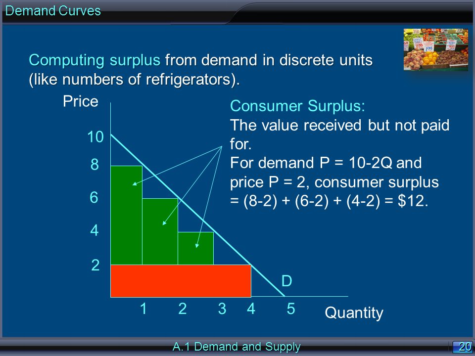 20 A.1 Demand and Supply Price Quantity D 10 8 6 4 2 1 2 3 4 5 Consumer Surplus: The value received but not paid for. For demand P = 10-2Q and price P