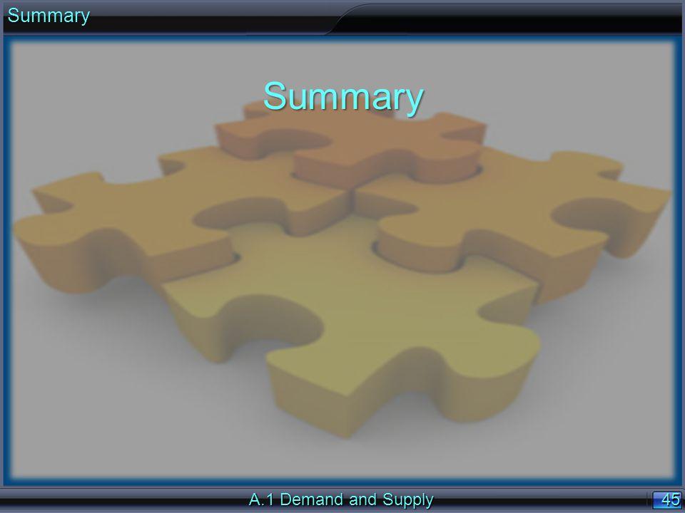 45 A.1 Demand and Supply SummarySummary
