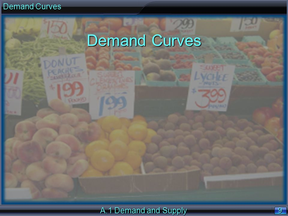 9 9 A.1 Demand and Supply Demand Curves