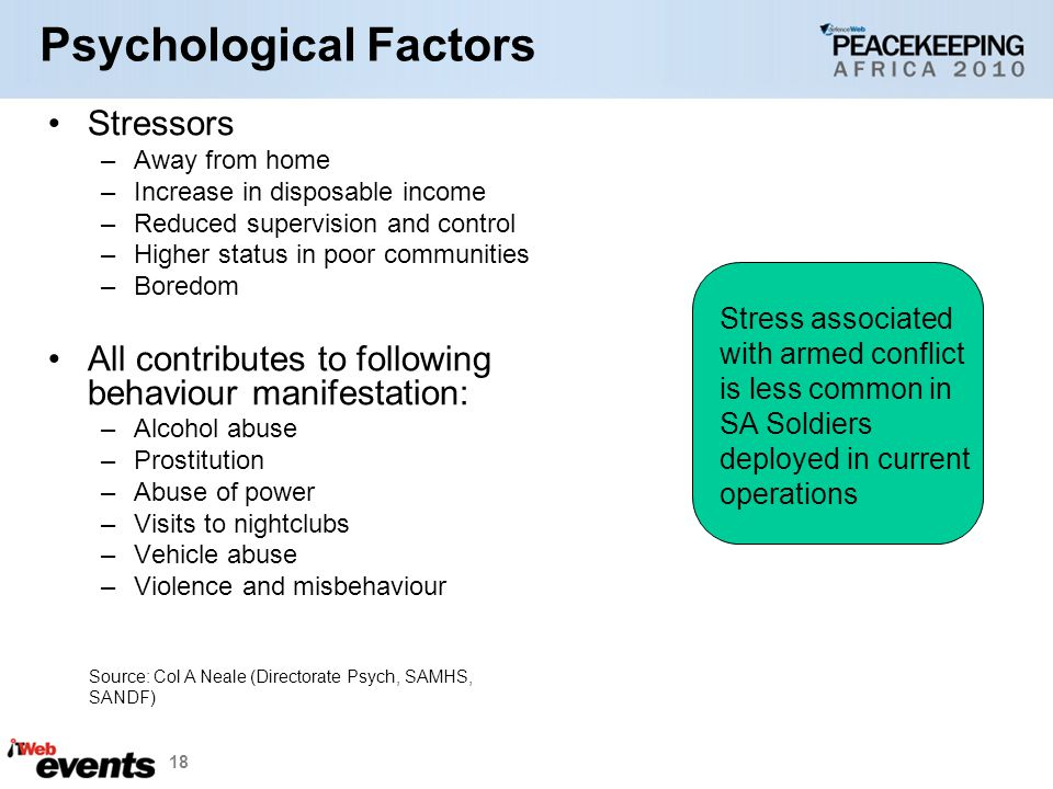 18 Psychological Factors Stressors –Away from home –Increase in disposable income –Reduced supervision and control –Higher status in poor communities –Boredom All contributes to following behaviour manifestation: –Alcohol abuse –Prostitution –Abuse of power –Visits to nightclubs –Vehicle abuse –Violence and misbehaviour Stress associated with armed conflict is less common in SA Soldiers deployed in current operations Source: Col A Neale (Directorate Psych, SAMHS, SANDF)