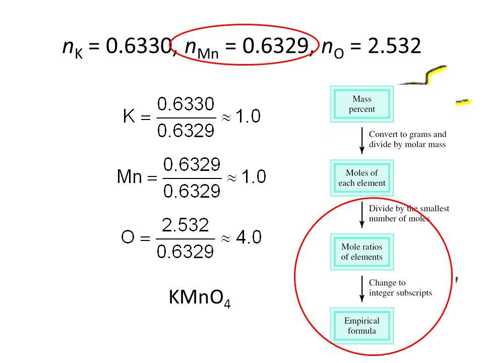 n K = 0.6330, n Mn = 0.6329, n O = 2.532 KMnO 4