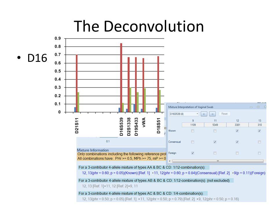 The Deconvolution D16