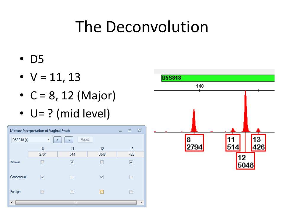 The Deconvolution D5 V = 11, 13 C = 8, 12 (Major) U= ? (mid level)