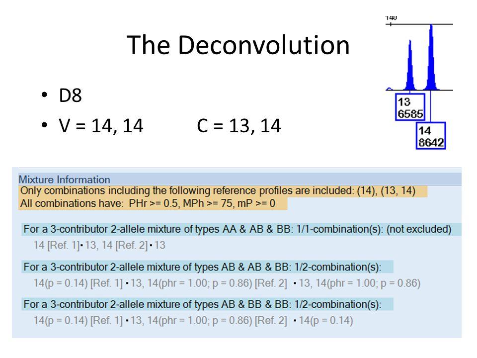 The Deconvolution D8 V = 14, 14 C = 13, 14