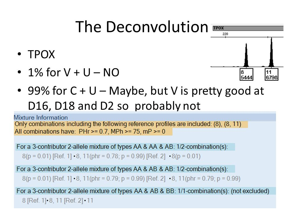 The Deconvolution TPOX 1% for V + U – NO 99% for C + U – Maybe, but V is pretty good at D16, D18 and D2 so probably not