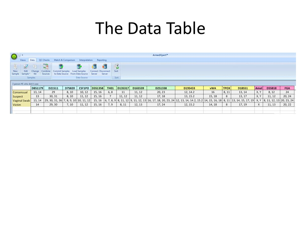 The Data Table