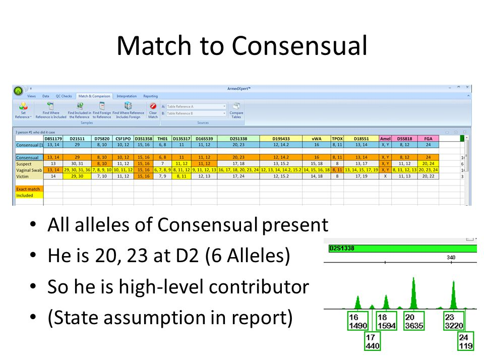Match to Suspect All alleles of Suspect are found