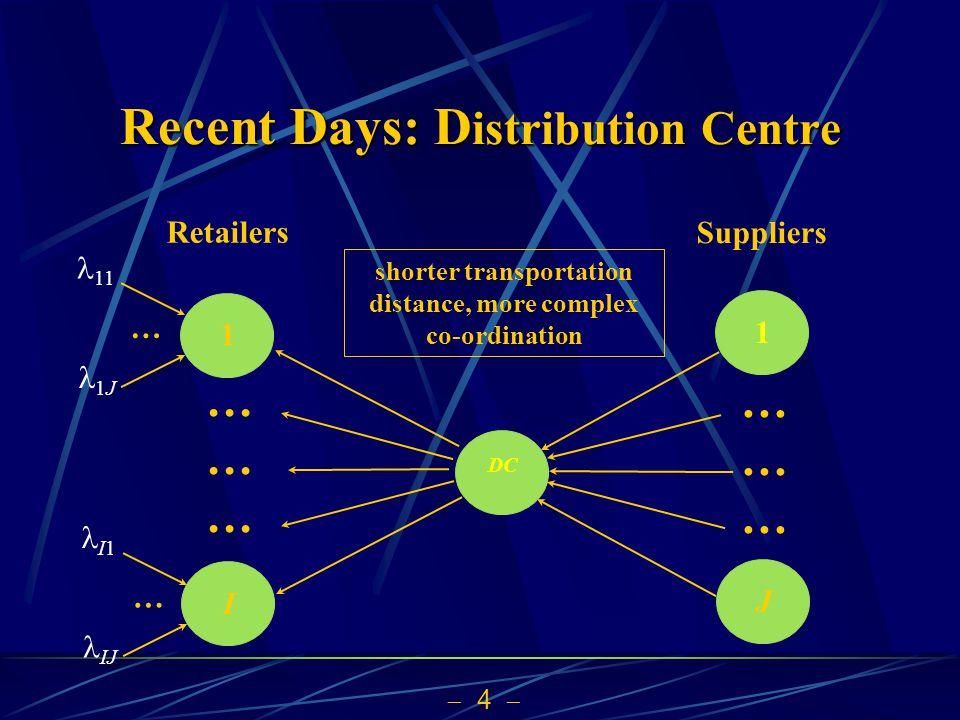 4 Recent Days: D istribution Centre DC Suppliers 1 Retailers I 1 J ……………… ……………… … 11 1J … I1 IJ shorter transportation distance, more complex co-ordi
