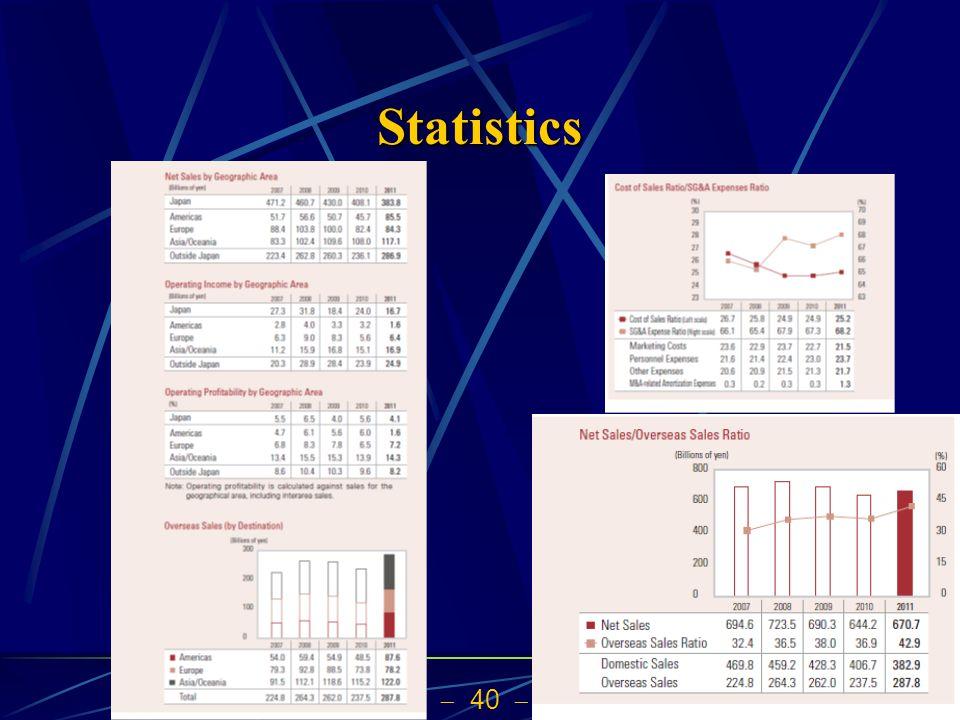40 Statistics