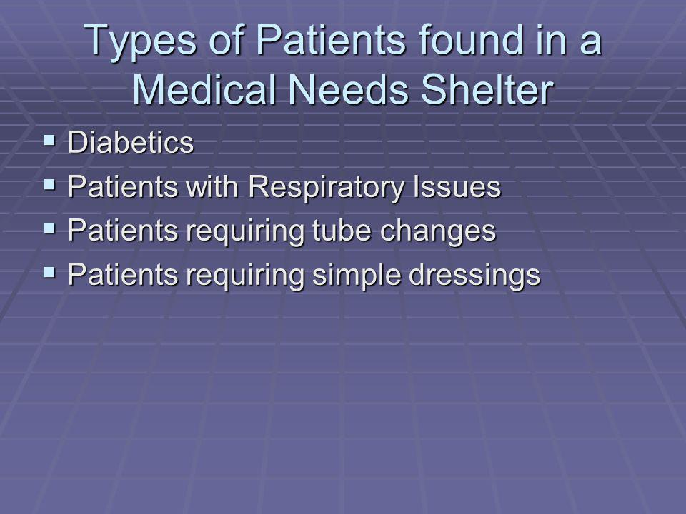 Types of Patients found in a Medical Needs Shelter Diabetics Diabetics Patients with Respiratory Issues Patients with Respiratory Issues Patients requiring tube changes Patients requiring tube changes Patients requiring simple dressings Patients requiring simple dressings