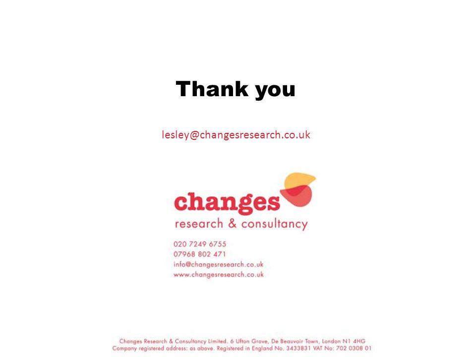 Thank you lesley@changesresearch.co.uk