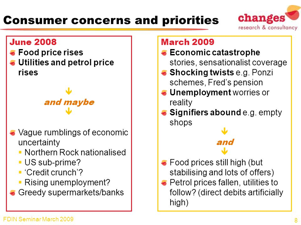 Consumer concerns and priorities June 2008 Food price rises Utilities and petrol price rises and maybe Vague rumblings of economic uncertainty Northern Rock nationalised US sub-prime.