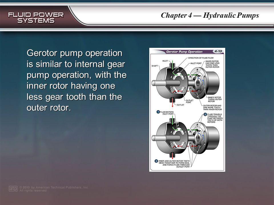 Chapter 4 Hydraulic Pumps An internal gear pump consists of a small external drive gear mounted inside a large internal gear.