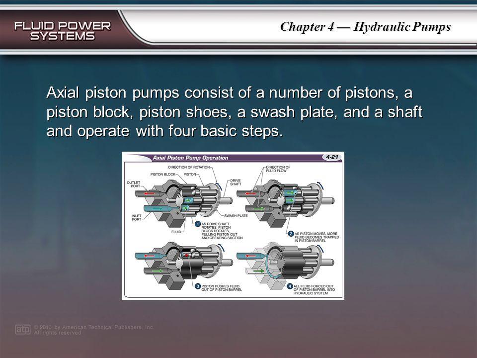 Vane Pump Diagram Chapter 4 Hydraulic Pumps Vane