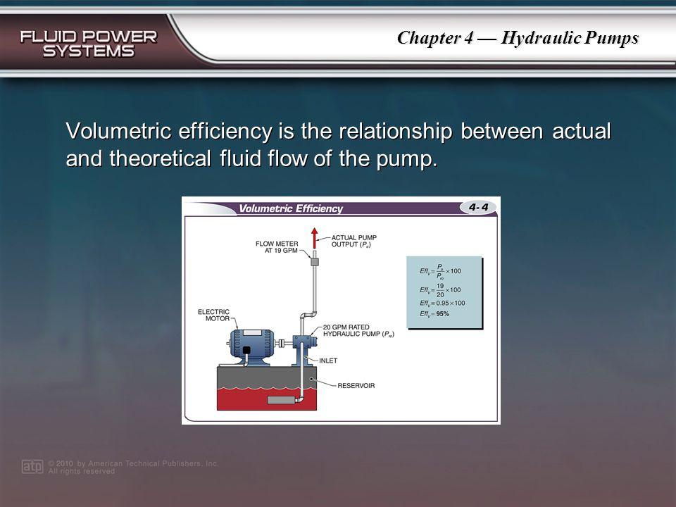 Chapter 4 Hydraulic Pumps Gallons per minute is the number of gallons a pump can force into the system every minute and thus the amount of fluid flow