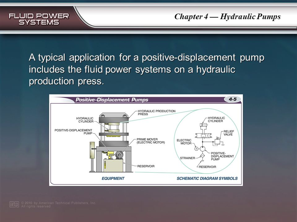 Chapter 4 Hydraulic Pumps Volumetric efficiency is the relationship between actual and theoretical fluid flow of the pump.