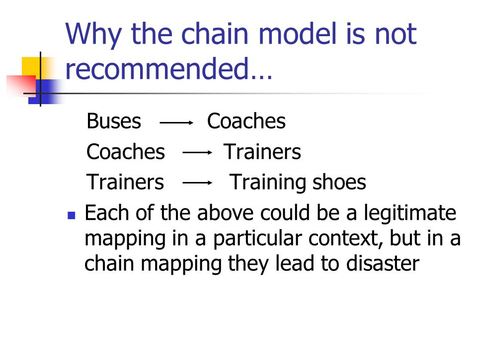 Why the chain model is not recommended… Buses Coaches Coaches Trainers Trainers Training shoes Each of the above could be a legitimate mapping in a particular context, but in a chain mapping they lead to disaster