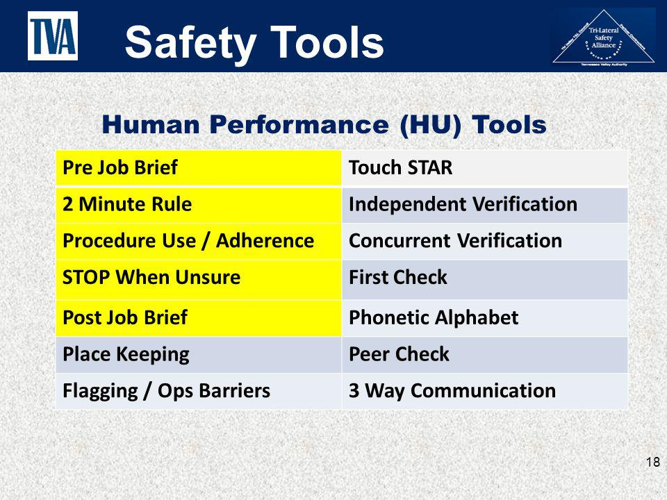 Safety Tools 18 Human Performance (HU) Tools Pre Job BriefTouch STAR 2 Minute RuleIndependent Verification Procedure Use / AdherenceConcurrent Verific